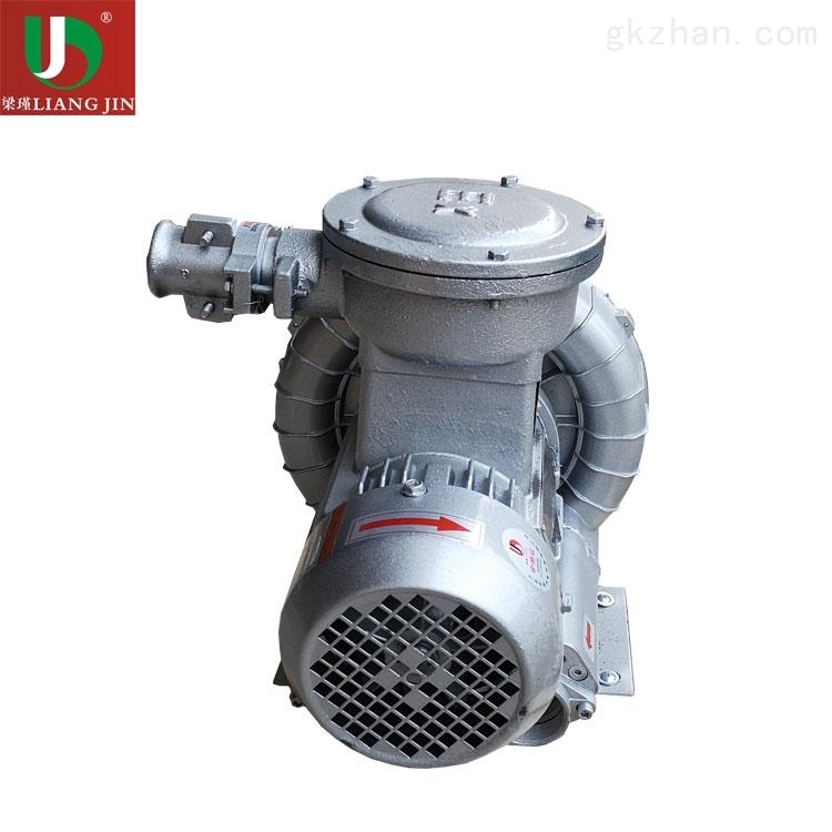 油气回收0.75KW工业防爆高压鼓风机