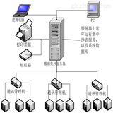 Acrel-3200预付费管理系统