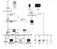 乐鸟智慧电力运维监控系统厂家
