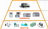 振动烈度监视仪(挂壁式) 型号:CZJ-B3G振动烈度监视仪挂壁式型号:CZJ-B3G
