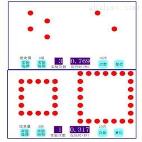 视觉反应时测定仪 仪表
