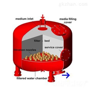 沃迪思德 浅层过滤器布集水器