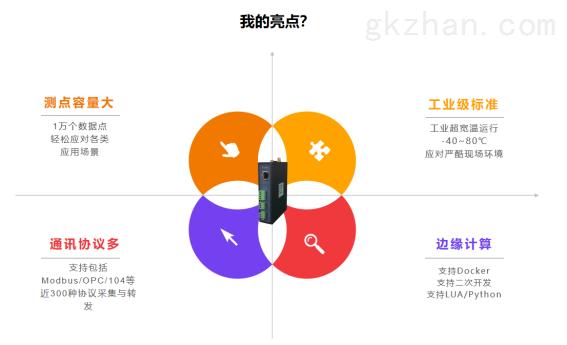 智能物联通讯产品供应商