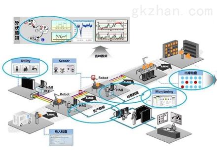 数字化工厂.jpg