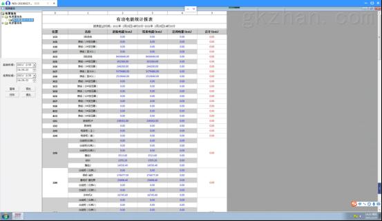 已过滤:安科瑞AM5系列微机保护装置及电力监控系统在鸿盛环保集团衢州项目配电工程的应用-20210731(1)2586.png
