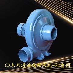 CX-75S400W中壓鼓風機