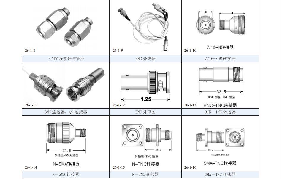 (N-TNC型转接器)
