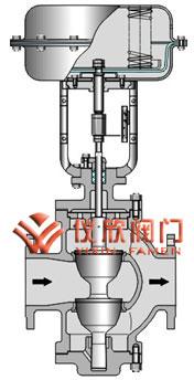气动薄膜双座调节阀