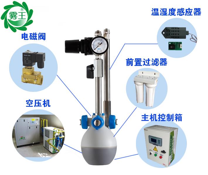 氣水加濕器/干霧加濕器系統組成(