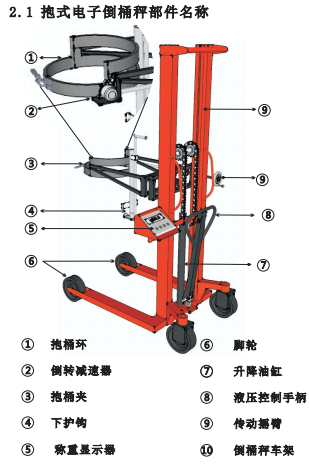 供应手动电子倒桶磅 抱式油桶秤使用方法