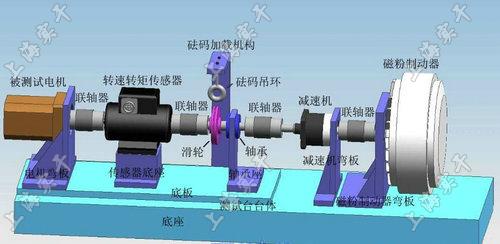 微型电机扭矩测试仪