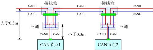 注:图中未画出信号地CAN_GND和屏蔽地SHIELD。 3.接口设计 为了施工方便、减少配件、降低成本,以及为了增强CAN总线、RS485总线s接口抗干扰性能,在项目初期,要充分考虑CAN接口的设计方案。 3.1单CAN接口设计 单个CAN接口——CANH信号、CANL信号和屏蔽地。   3.2双CAN接口设计 两个CAN总线、RS485总线s接口,CAN总线、RS485总线s接口定义:CANH、CANL,两个CAN总线、RS485总线s通讯接口是完全一样的,在这里,就相当一个三通接口,方便总线方式的连接