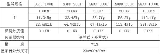 手持式压力测量仪
