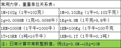 测量焊点焊接牢固性测力计